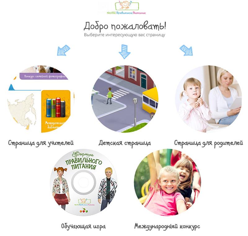 Представительство ООО Нестле Россия